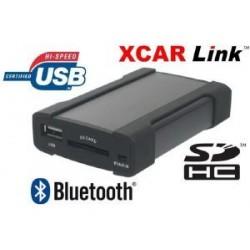 INTERFACE ENTREE AUX USB SD POUR AUTORADIO AUDI A4 VW ISO connecteur bleu 8p
