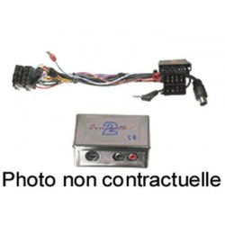 CABLE SPECIFIQUE MP3-A.R. RENAULT CLIO LAGUNA MEGANE SCENIC SONY